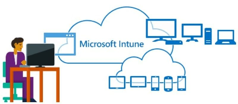 Managing devices securely in a remote working climate with Microsoft InTune